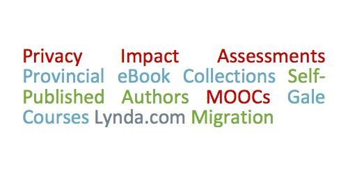 eBook Summit Videos